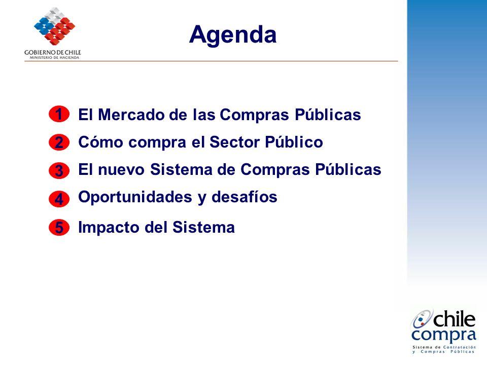 Agenda El Mercado de las Compras Públicas Cómo compra el Sector Público El nuevo Sistema de Compras Públicas Oportunidades y desafíos Impacto del Sistema 1 2 3 4 5