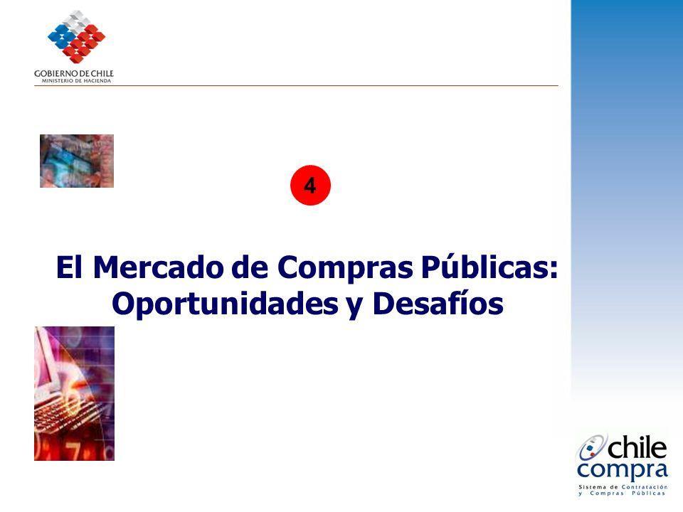 El Mercado de Compras Públicas: Oportunidades y Desafíos 4