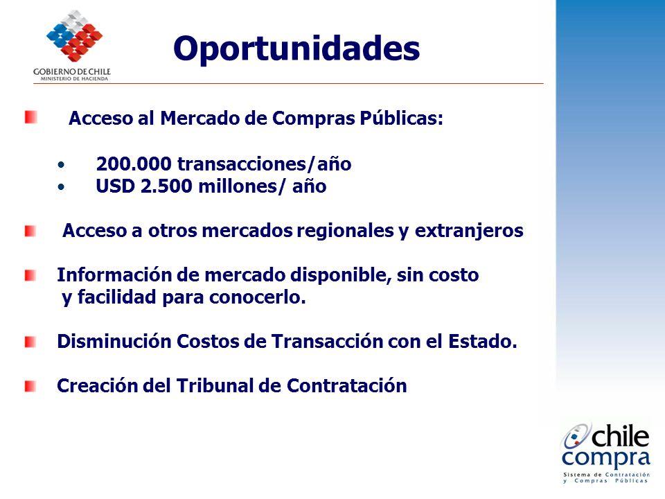 Oportunidades Acceso al Mercado de Compras Públicas: 200.000 transacciones/año USD 2.500 millones/ año Acceso a otros mercados regionales y extranjeros Información de mercado disponible, sin costo y facilidad para conocerlo.