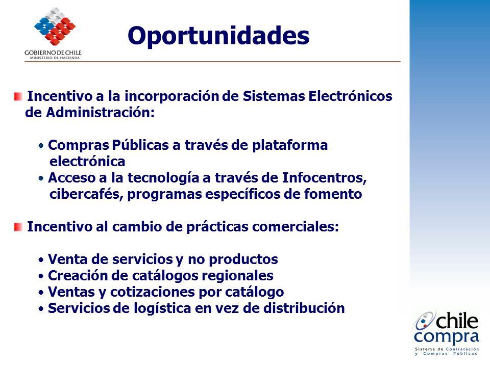 Oportunidades Incentivo a la incorporación de Sistemas Electrónicos de Administración: Compras Públicas a través de plataforma electrónica Acceso a la