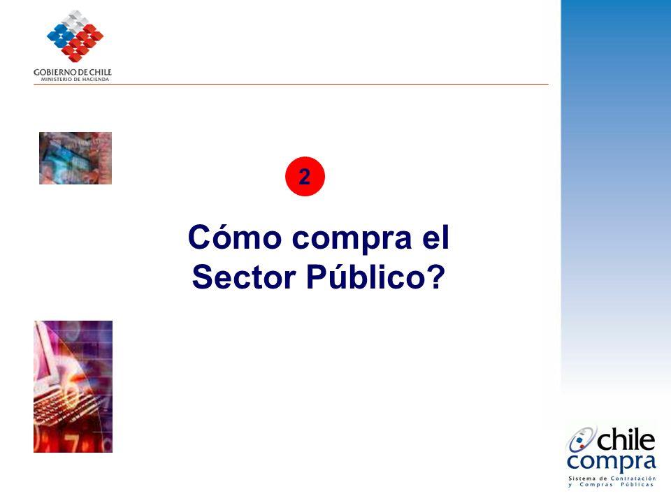Hasta el 2002: ? ¿Cómo compra el Sector Público?