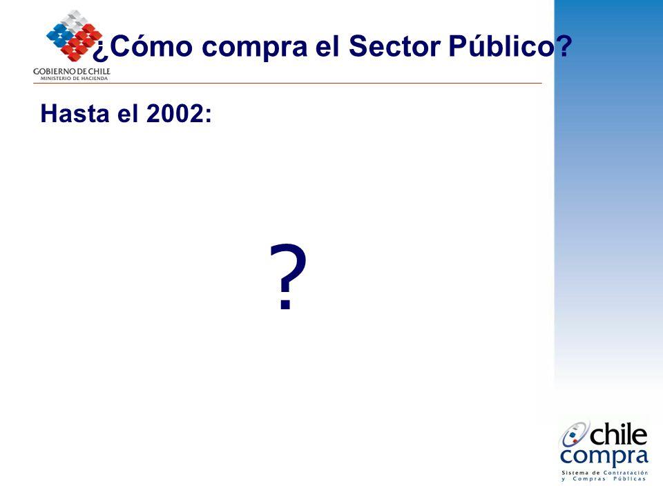 Procesos de Compras del Estado por Internet Consolidar completamente el Ciclo de Compras digital.