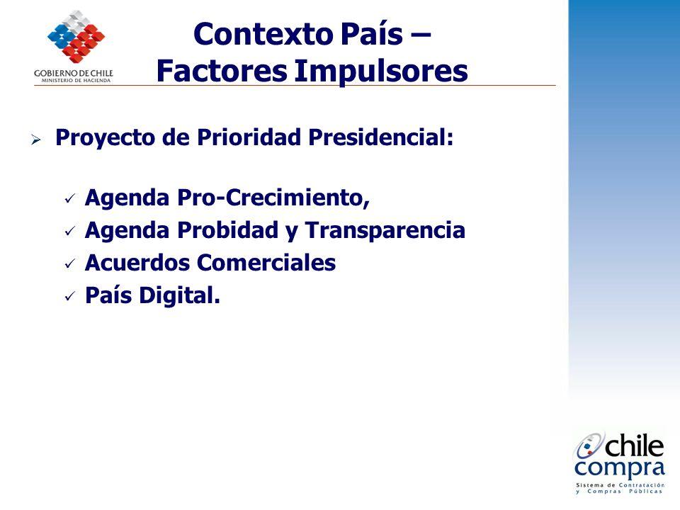 Proyecto de Prioridad Presidencial: Agenda Pro-Crecimiento, Agenda Probidad y Transparencia Acuerdos Comerciales País Digital. Contexto País – Factore