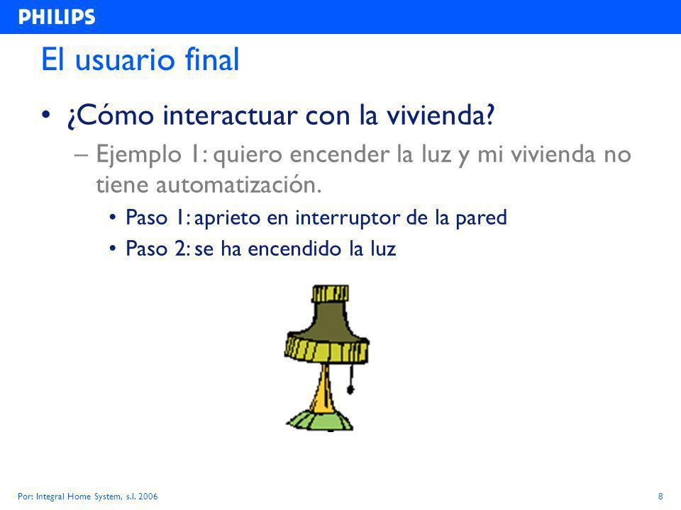 Por: Integral Home System, s.l. 20068 El usuario final ¿Cómo interactuar con la vivienda.