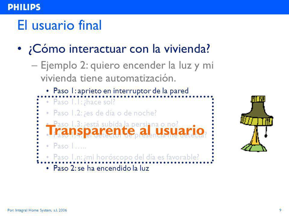 Por: Integral Home System, s.l. 20069 El usuario final ¿Cómo interactuar con la vivienda.