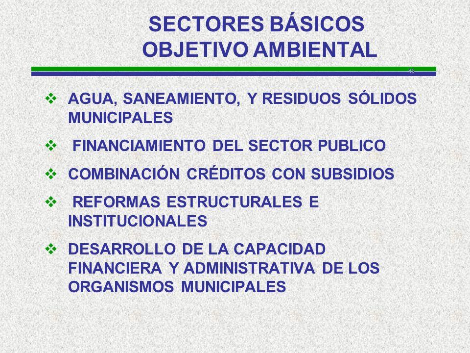13 SECTORES BÁSICOS OBJETIVO AMBIENTAL AGUA, SANEAMIENTO, Y RESIDUOS SÓLIDOS MUNICIPALES FINANCIAMIENTO DEL SECTOR PUBLICO COMBINACIÓN CRÉDITOS CON SUBSIDIOS REFORMAS ESTRUCTURALES E INSTITUCIONALES DESARROLLO DE LA CAPACIDAD FINANCIERA Y ADMINISTRATIVA DE LOS ORGANISMOS MUNICIPALES