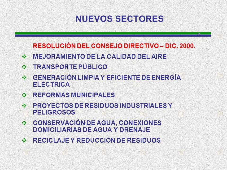 15 NUEVOS SECTORES RESOLUCIÓN DEL CONSEJO DIRECTIVO – DIC.