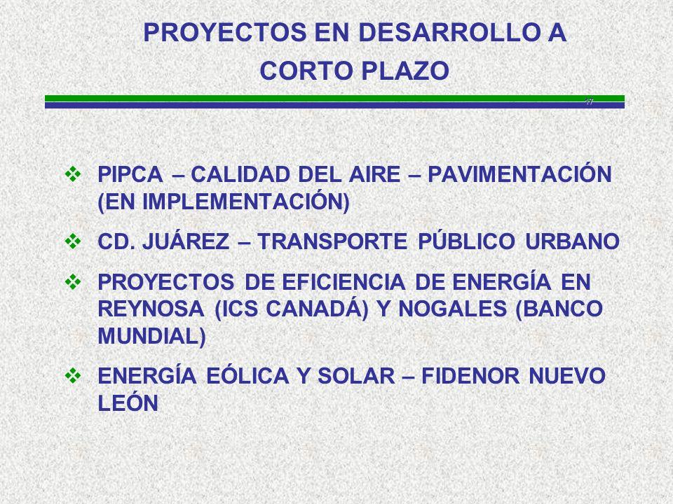 17 PROYECTOS EN DESARROLLO A CORTO PLAZO PIPCA – CALIDAD DEL AIRE – PAVIMENTACIÓN (EN IMPLEMENTACIÓN) CD.