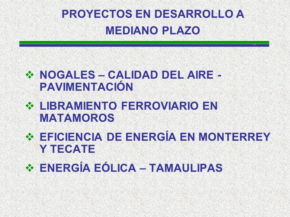 18 PROYECTOS EN DESARROLLO A MEDIANO PLAZO NOGALES – CALIDAD DEL AIRE - PAVIMENTACIÓN LIBRAMIENTO FERROVIARIO EN MATAMOROS EFICIENCIA DE ENERGÍA EN MONTERREY Y TECATE ENERGÍA EÓLICA – TAMAULIPAS