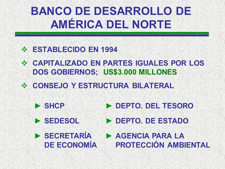 33 CONSULTORÍA UBICACIÓNLICITACIÓN PRESUPUESTO (US$ M) FECHA ESTIMADA MÉXICO VARIOS ESTADOS.