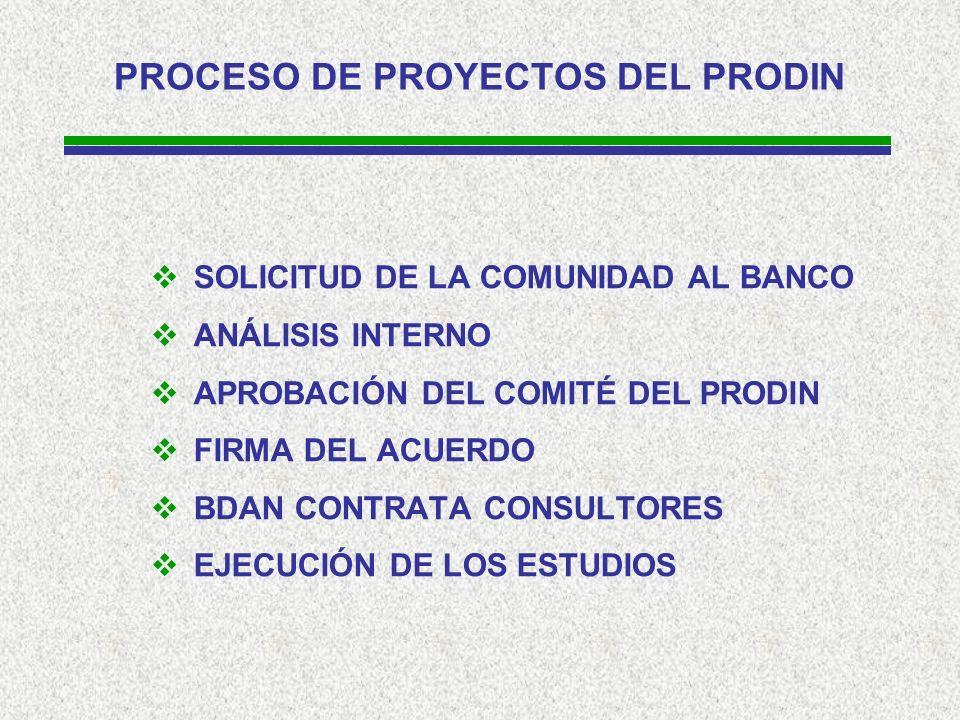PROCESO DE PROYECTOS DEL PRODIN SOLICITUD DE LA COMUNIDAD AL BANCO ANÁLISIS INTERNO APROBACIÓN DEL COMITÉ DEL PRODIN FIRMA DEL ACUERDO BDAN CONTRATA CONSULTORES EJECUCIÓN DE LOS ESTUDIOS