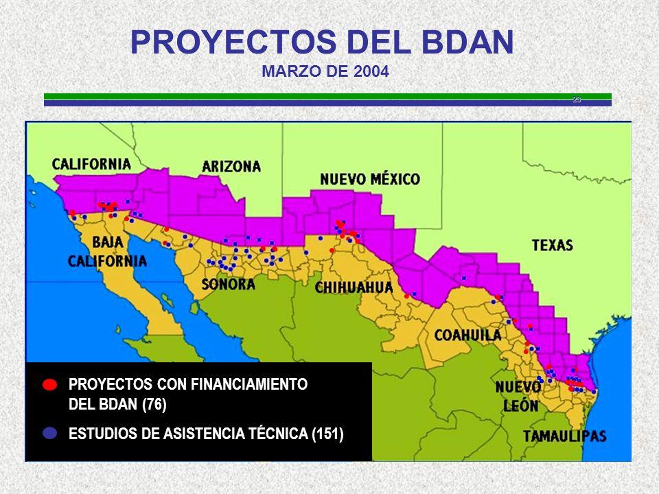 23 PROYECTOS DEL BDAN MARZO DE 2004 PROYECTOS CON FINANCIAMIENTO DEL BDAN (76) ESTUDIOS DE ASISTENCIA TÉCNICA (151)