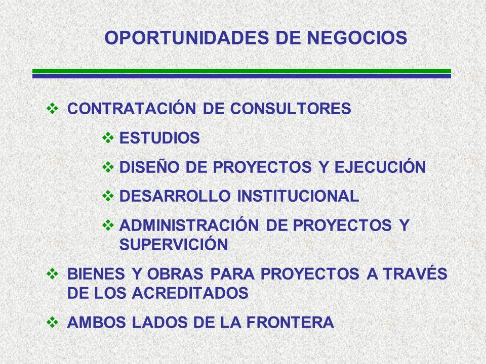 OPORTUNIDADES DE NEGOCIOS CONTRATACIÓN DE CONSULTORES ESTUDIOS DISEÑO DE PROYECTOS Y EJECUCIÓN DESARROLLO INSTITUCIONAL ADMINISTRACIÓN DE PROYECTOS Y SUPERVICIÓN BIENES Y OBRAS PARA PROYECTOS A TRAVÉS DE LOS ACREDITADOS AMBOS LADOS DE LA FRONTERA