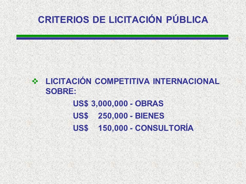 CRITERIOS DE LICITACIÓN PÚBLICA LICITACIÓN COMPETITIVA INTERNACIONAL SOBRE: US$ 3,000,000 - OBRAS US$ 250,000 - BIENES US$ 150,000 - CONSULTORÍA