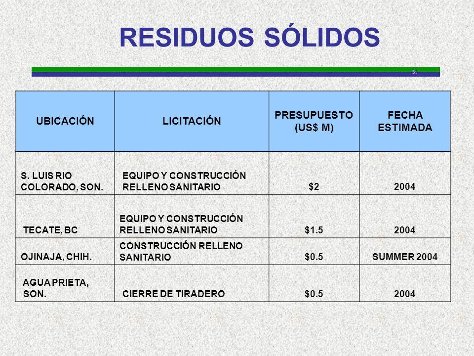 31 RESIDUOS SÓLIDOS UBICACIÓNLICITACIÓN PRESUPUESTO (US$ M) FECHA ESTIMADA S.