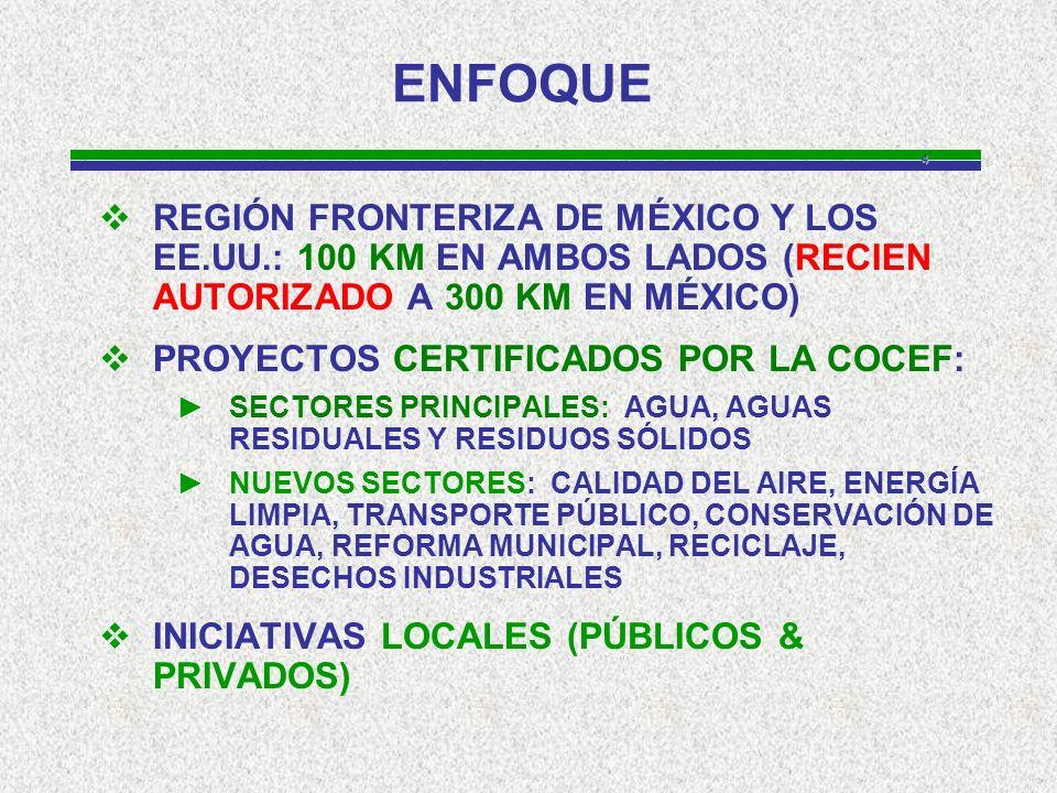 5 ESTRATEGIAS COMBINACIÓN DE CRÉDITOS Y RECURSOS NO REEMBOLSABLES APALANCAMIENTO DE CAPITAL REFORMAS ESTRUCTURALES E INSTITUCIONALES SOLUCIONES A LARGO PLAZO; RESERVAS REVISIÓN TÉCNICA Y DE COSTOS DE LOS PROYECTOS COORDINACIÓN Y COMUNICACIÓN CON LAS COMUNIDADES