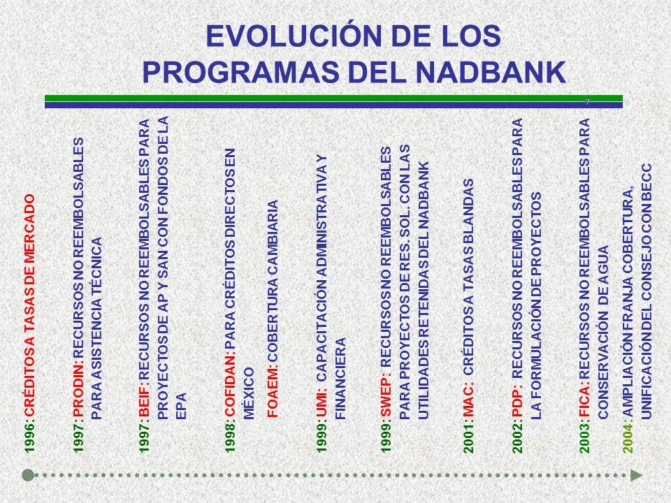 7 EVOLUCIÓN DE LOS PROGRAMAS DEL NADBANK 1996: CRÉDITOS A TASAS DE MERCADO 1997: PRODIN: RECURSOS NO REEMBOLSABLES PARA ASISTENCIA TÉCNICA 1997: BEIF: RECURSOS NO REEMBOLSABLES PARA PROYECTOS DE AP Y SAN CON FONDOS DE LA EPA 1998: COFIDAN: PARA CRÉDITOS DIRECTOS EN MÉXICO FOAEM: COBERTURA CAMBIARIA 1999: UMI: CAPACITACIÓN ADMINISTRATIVA Y FINANCIERA 1999: SWEP: RECURSOS NO REEMBOLSABLES PARA PROYECTOS DE RES.