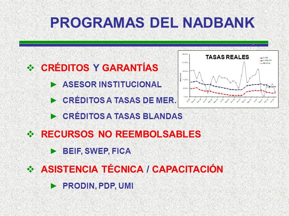 8 PROGRAMAS DEL NADBANK CRÉDITOS Y GARANTÍAS ASESOR INSTITUCIONAL CRÉDITOS A TASAS DE MER.