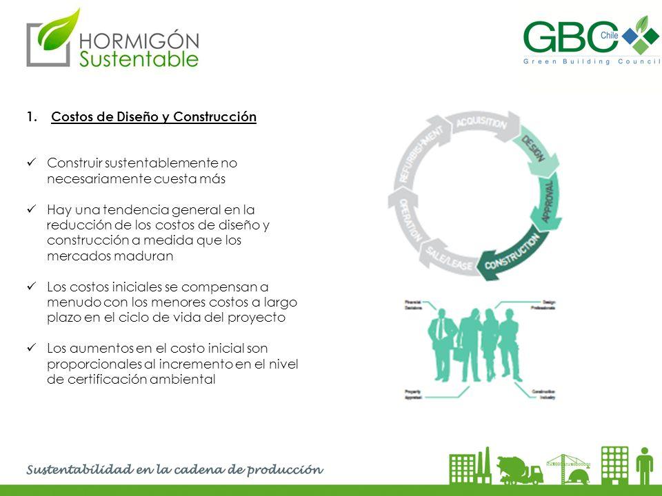 1.Costos de Diseño y Construcción Construir sustentablemente no necesariamente cuesta más Hay una tendencia general en la reducción de los costos de d
