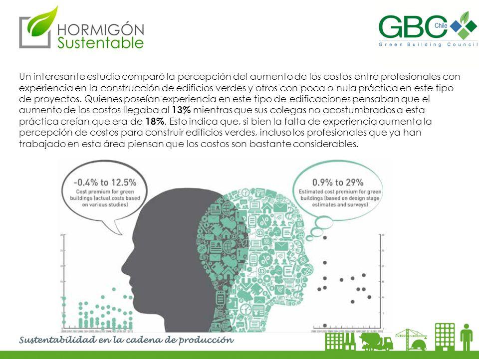 Un interesante estudio comparó la percepción del aumento de los costos entre profesionales con experiencia en la construcción de edificios verdes y ot
