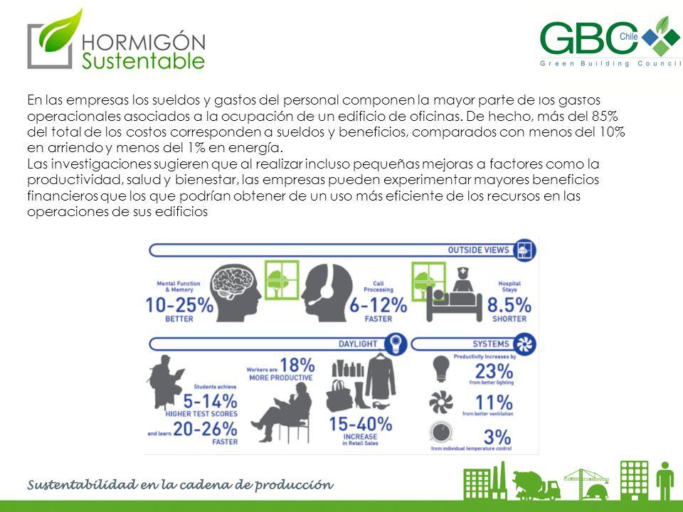 En las empresas los sueldos y gastos del personal componen la mayor parte de los gastos operacionales asociados a la ocupación de un edificio de ofici