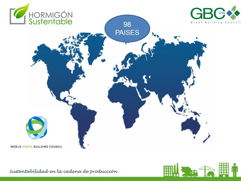 Los principales Ejes de Trabajo Chile GBC Facilitar y articular la transformación de la industria de la construcción hacia la sustentabilidad, involucrando a todos los stakeholders Articular el trabajo público-privado en proyectos y políticas públicas de construcción sustentable Educación y capacitación