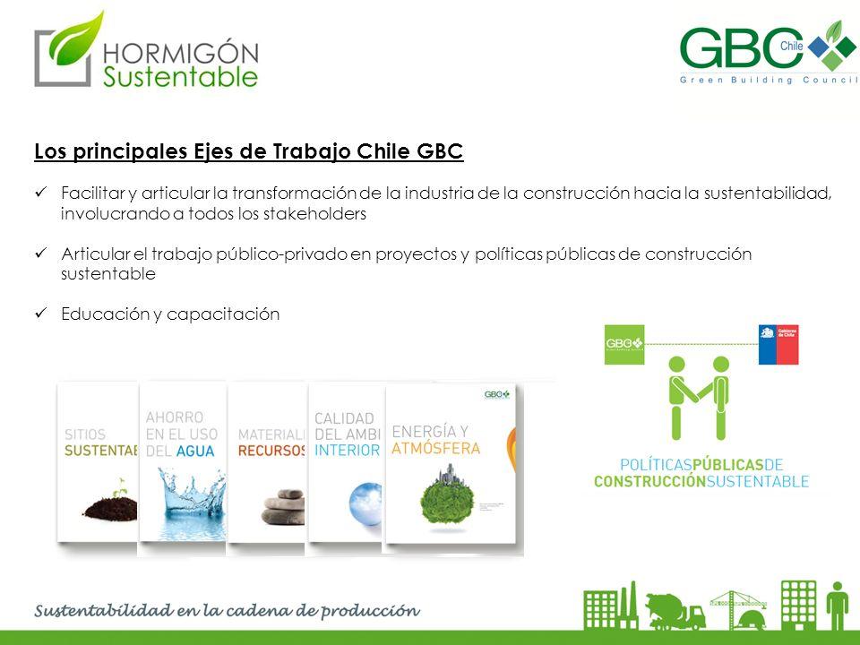 Los principales Ejes de Trabajo Chile GBC Facilitar y articular la transformación de la industria de la construcción hacia la sustentabilidad, involuc
