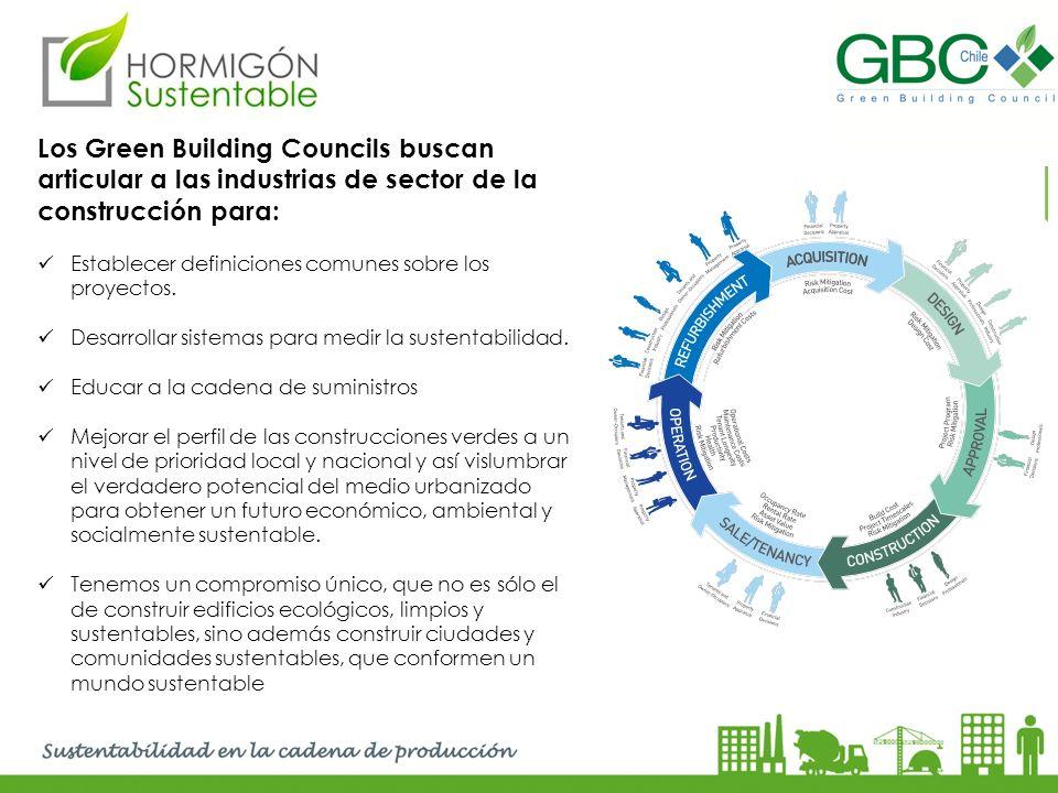 Los Green Building Councils buscan articular a las industrias de sector de la construcción para: Establecer definiciones comunes sobre los proyectos.