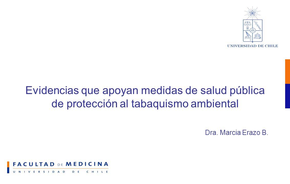 Evidencias que apoyan medidas de salud pública de protección al tabaquismo ambiental Dra.