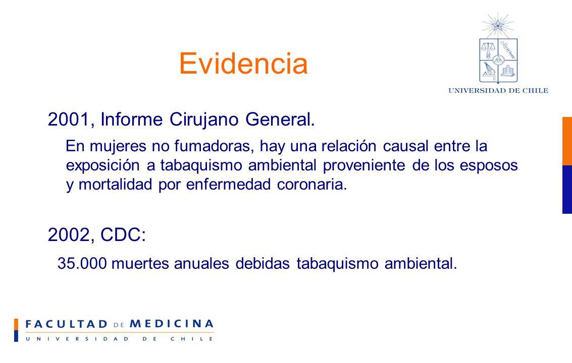 Evidencia 2001, Informe Cirujano General. En mujeres no fumadoras, hay una relación causal entre la exposición a tabaquismo ambiental proveniente de l