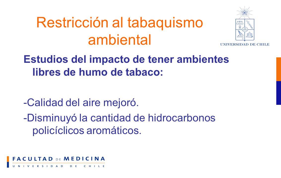 Restricción al tabaquismo ambiental Estudios del impacto de tener ambientes libres de humo de tabaco: -Calidad del aire mejoró.