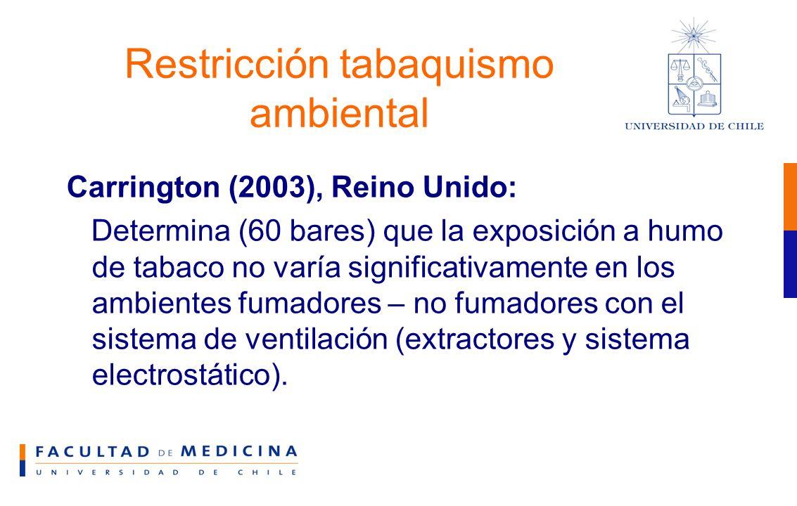 Restricción tabaquismo ambiental Carrington (2003), Reino Unido: Determina (60 bares) que la exposición a humo de tabaco no varía significativamente en los ambientes fumadores – no fumadores con el sistema de ventilación (extractores y sistema electrostático).