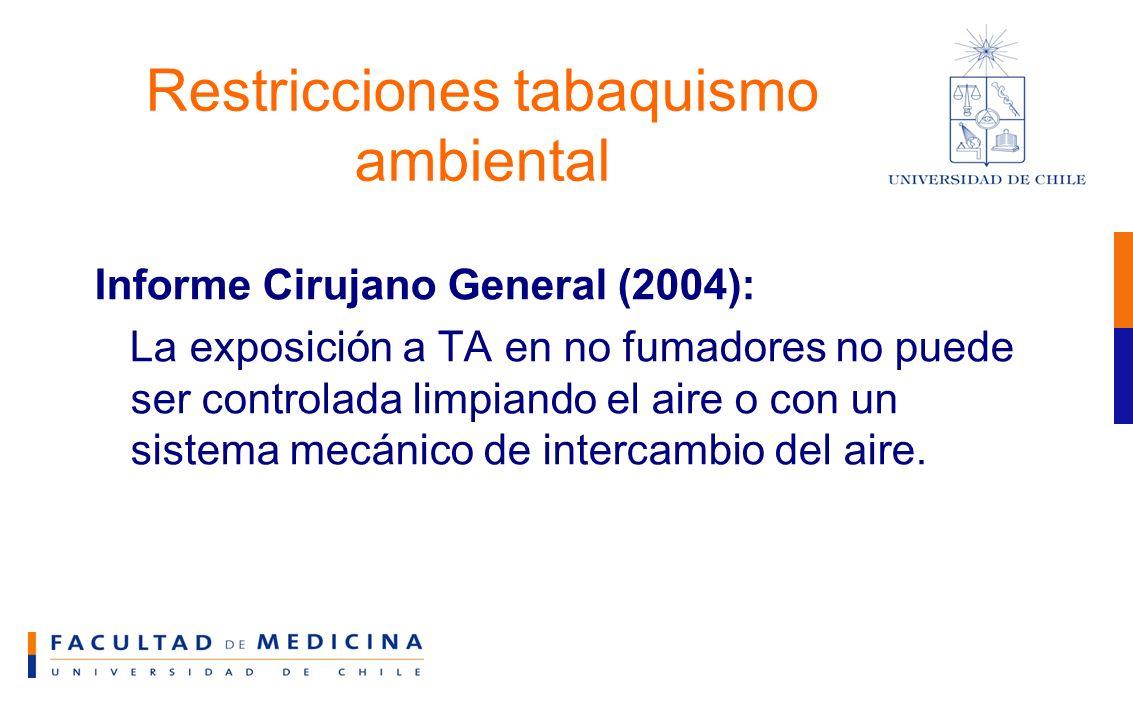 Restricciones tabaquismo ambiental Informe Cirujano General (2004): La exposición a TA en no fumadores no puede ser controlada limpiando el aire o con un sistema mecánico de intercambio del aire.