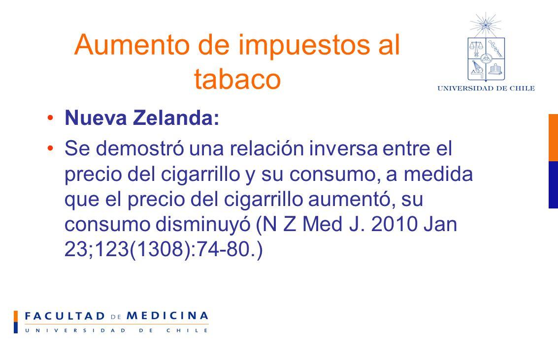 Aumento de impuestos al tabaco Nueva Zelanda: Se demostró una relación inversa entre el precio del cigarrillo y su consumo, a medida que el precio del cigarrillo aumentó, su consumo disminuyó (N Z Med J.