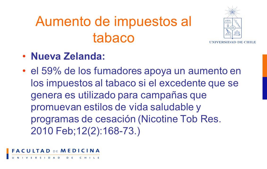 Porcentaje de clientes que fuman al interior de los locales Total (n=30)Smoking (n=10)Mixed (n=17)Smoke-free (n=3) Customers smoking inside (%)**: Nobody6.70.070.666.7 <50% of customers43.30.0 33.3 >50% of customers50.010029.40.0 Hair nicotine (ng/mg) in non- smoking employees* 2.00 (0.81-6.18)2.62 (0.83-6.22)1.80 (0.81-5.75)1.24 (0.68-7.63)