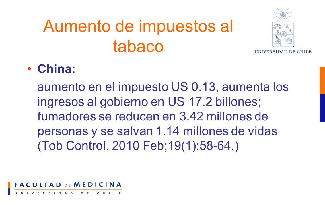 Aumento de impuestos al tabaco China: aumento en el impuesto US 0.13, aumenta los ingresos al gobierno en US 17.2 billones; fumadores se reducen en 3.42 millones de personas y se salvan 1.14 millones de vidas (Tob Control.