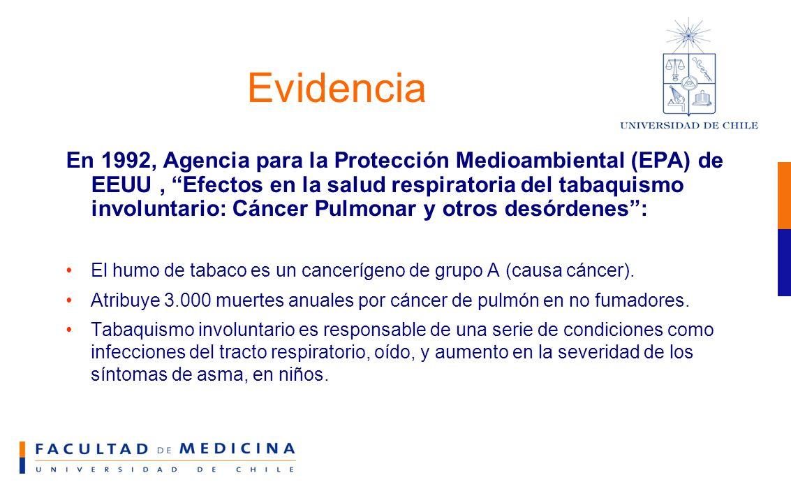 Evidencia En 1992, Agencia para la Protección Medioambiental (EPA) de EEUU, Efectos en la salud respiratoria del tabaquismo involuntario: Cáncer Pulmonar y otros desórdenes: El humo de tabaco es un cancerígeno de grupo A (causa cáncer).