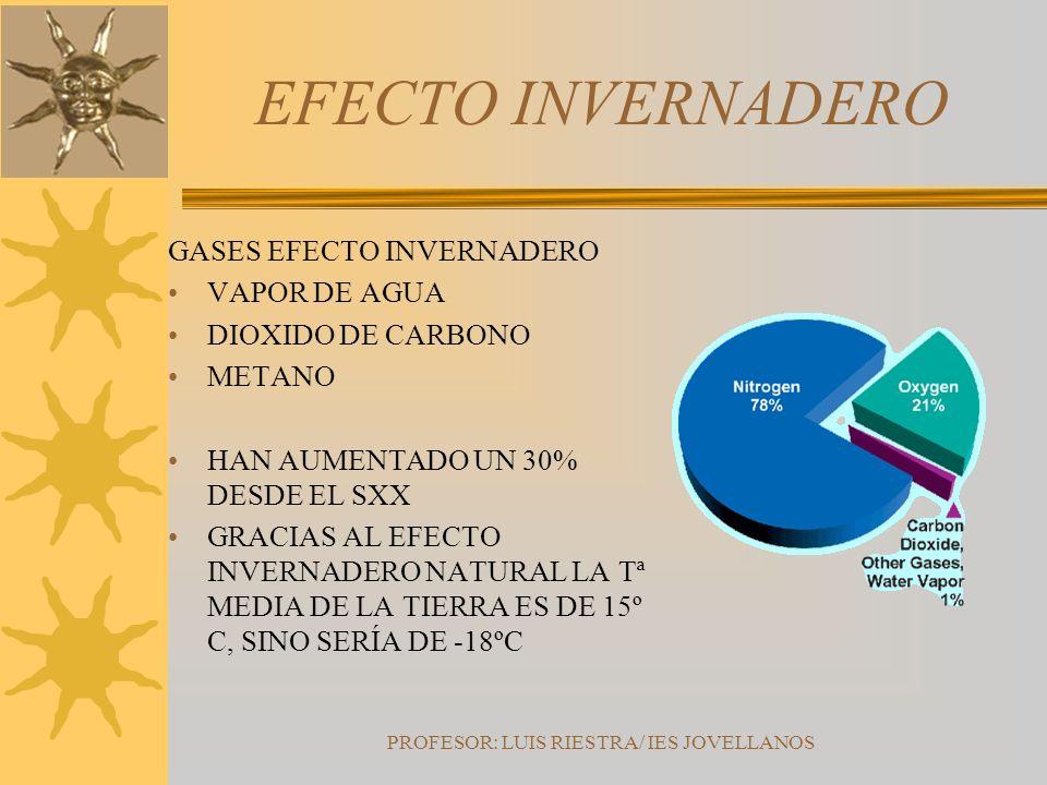 PROFESOR: LUIS RIESTRA/ IES JOVELLANOS EFECTO INVERNADERO GASES EFECTO INVERNADERO VAPOR DE AGUA DIOXIDO DE CARBONO METANO HAN AUMENTADO UN 30% DESDE