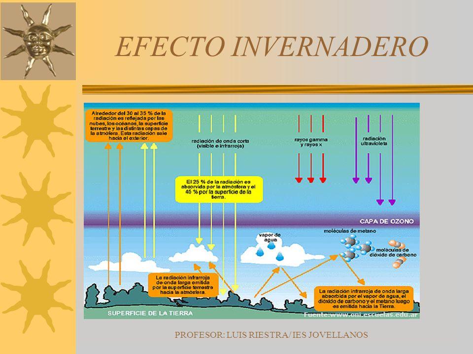 PROFESOR: LUIS RIESTRA/ IES JOVELLANOS EFECTO INVERNADERO