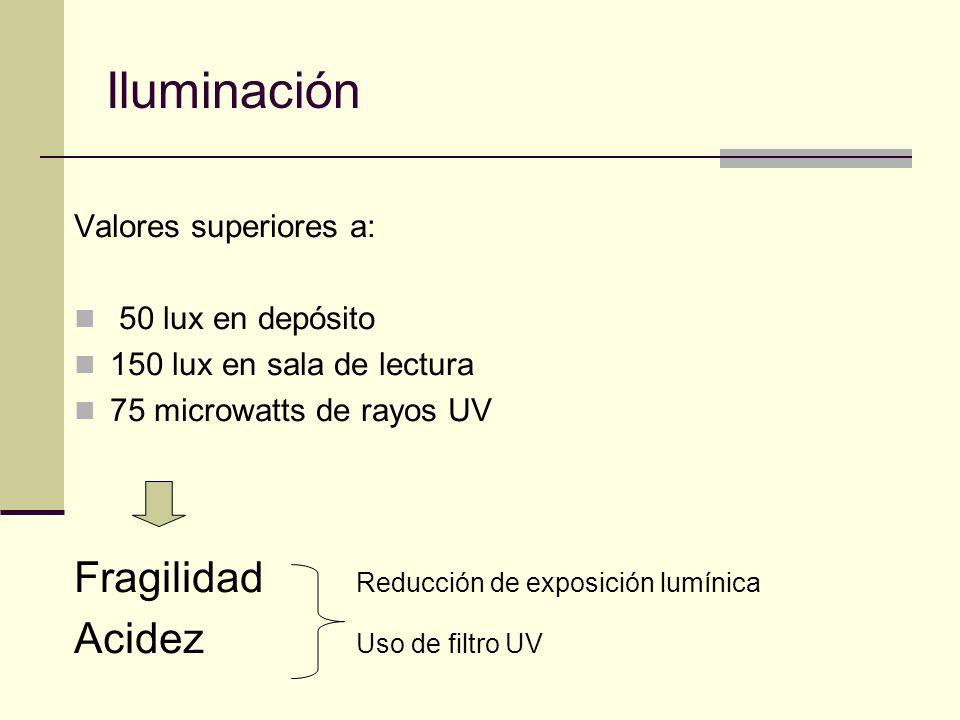 Iluminación Valores superiores a: 50 lux en depósito 150 lux en sala de lectura 75 microwatts de rayos UV Fragilidad Reducción de exposición lumínica Acidez Uso de filtro UV