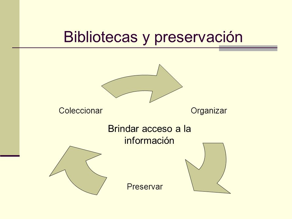 Bibliotecas y preservación Organizar Preservar Coleccionar Brindar acceso a la información