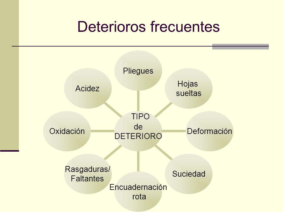 Deterioros frecuentes TIPO de DETERIORO Pliegues Hojas sueltas DeformaciónSuciedad Encuadernación rota Rasgaduras/ Faltantes OxidaciónAcidez