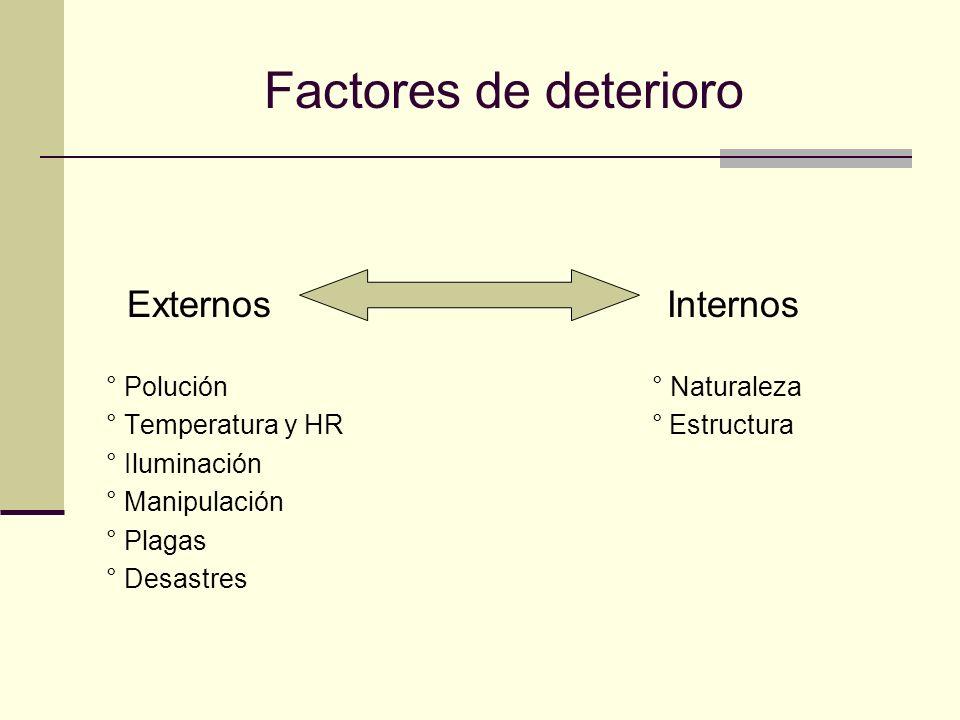 Factores de deterioro Externos Internos ° Polución ° Naturaleza ° Temperatura y HR ° Estructura ° Iluminación ° Manipulación ° Plagas ° Desastres