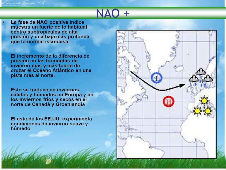 12 La fase de NAO positiva índice muestra un fuerte de lo habitual centro subtropicales de alta presión y una baja más profunda que lo normal islandes