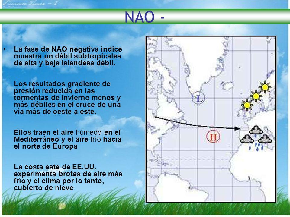 13 La fase de NAO negativa índice muestra un débil subtropicales de alta y baja islandesa débil. Los resultados gradiente de presión reducida en las t