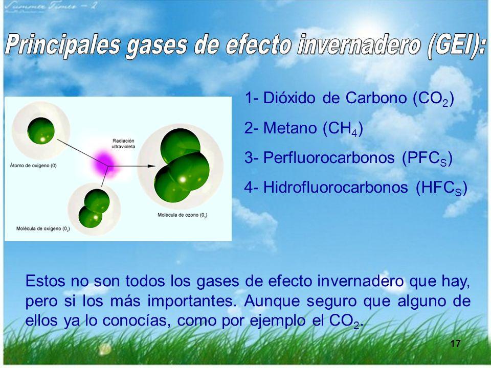 17 1- Dióxido de Carbono (CO 2 ) 2- Metano (CH 4 ) 3- Perfluorocarbonos (PFC S ) 4- Hidrofluorocarbonos (HFC S ) Estos no son todos los gases de efect