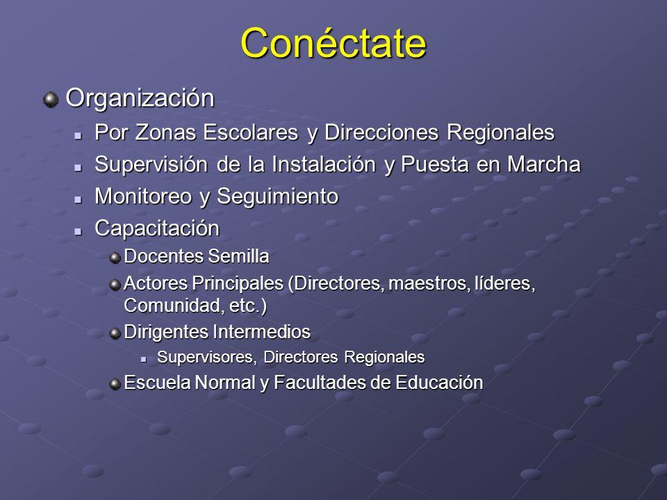 ConéctateOrganización Por Zonas Escolares y Direcciones Regionales Por Zonas Escolares y Direcciones Regionales Supervisión de la Instalación y Puesta