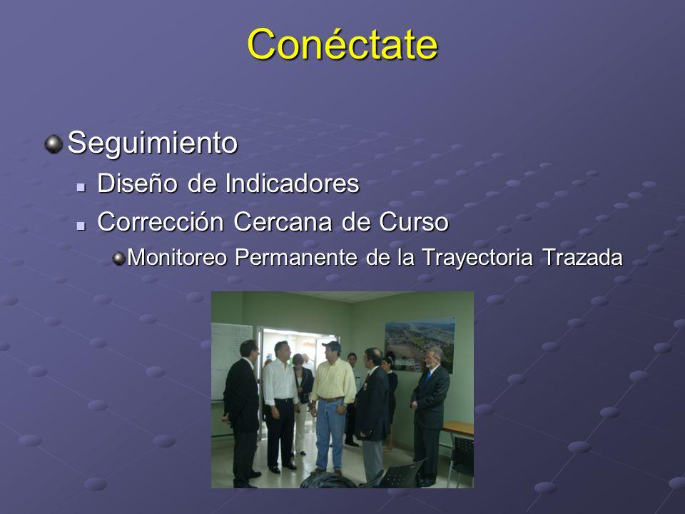ConéctateSeguimiento Diseño de Indicadores Diseño de Indicadores Corrección Cercana de Curso Corrección Cercana de Curso Monitoreo Permanente de la Tr