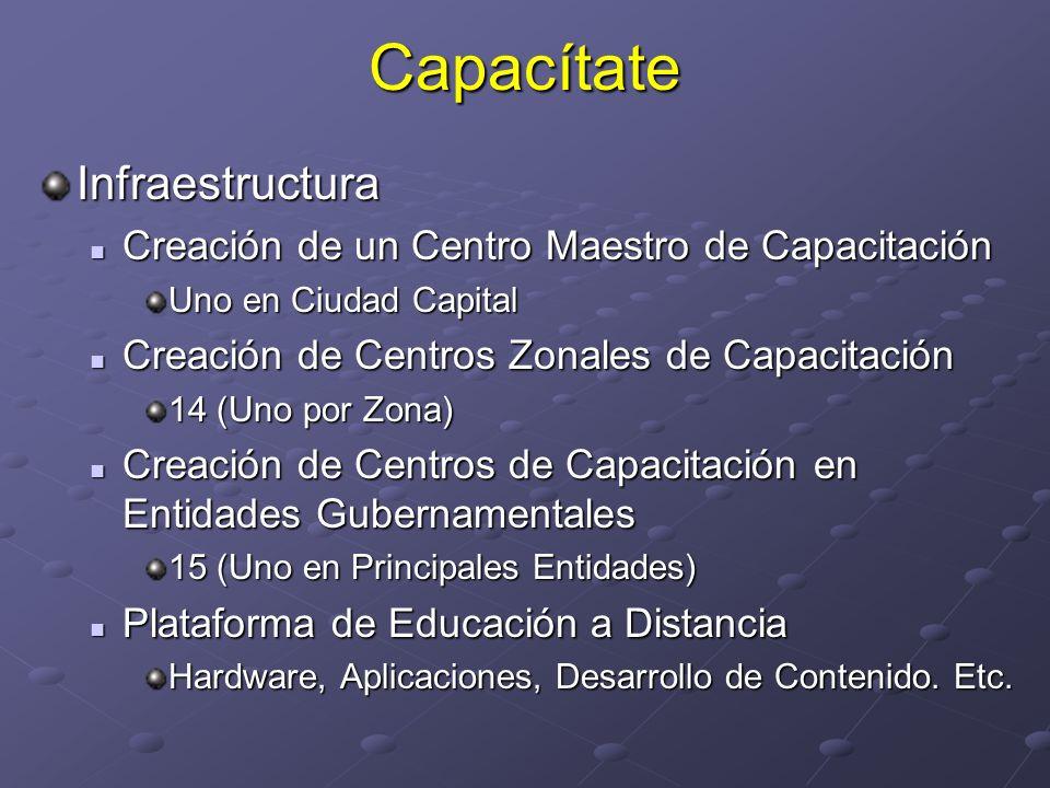 CapacítateInfraestructura Creación de un Centro Maestro de Capacitación Creación de un Centro Maestro de Capacitación Uno en Ciudad Capital Creación d