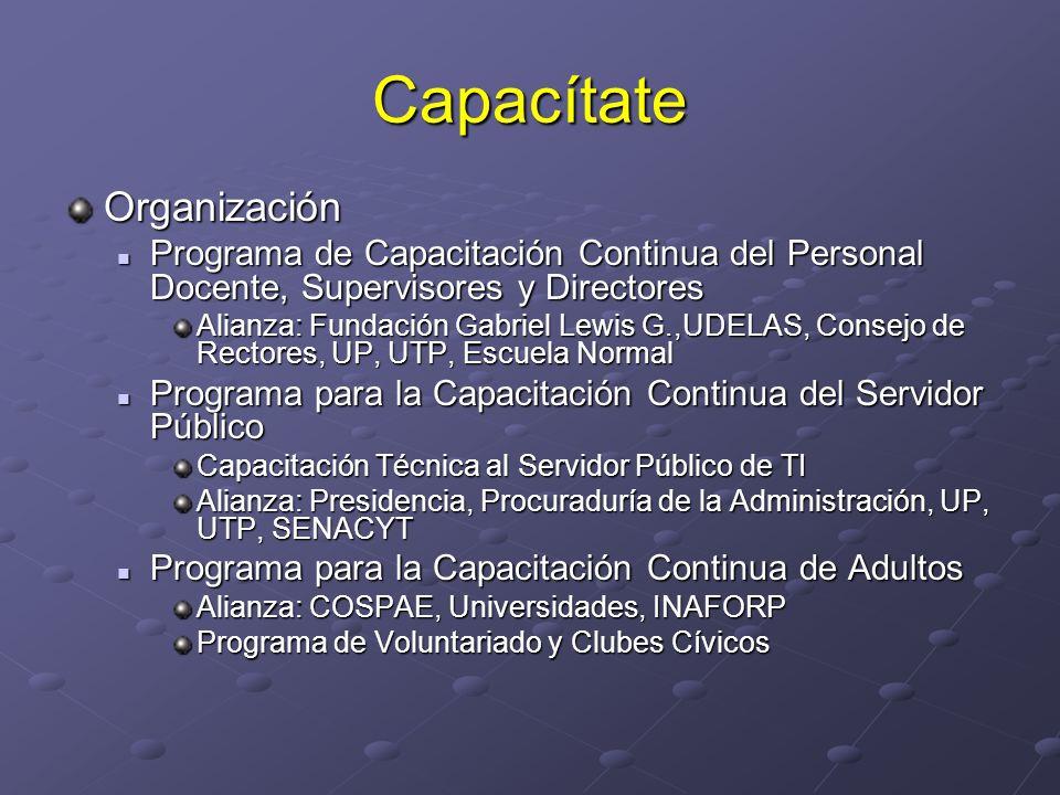 Capacítate Organización Programa de Capacitación Continua del Personal Docente, Supervisores y Directores Programa de Capacitación Continua del Person